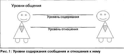 komynikacii-1.jpg